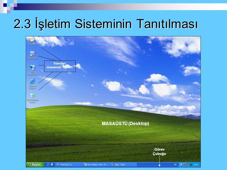 2.3 İşletim Sisteminin Tanıtılması MASAÜSTÜ (Desktop) Görev Çubuğu Standart masaüstü öğeleri