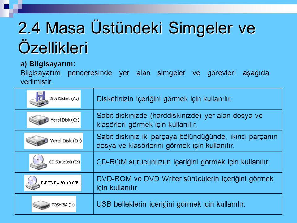 2.4 Masa Üstündeki Simgeler ve Özellikleri a) Bilgisayarım: Bilgisayarım penceresinde yer alan simgeler ve görevleri aşağıda verilmiştir.