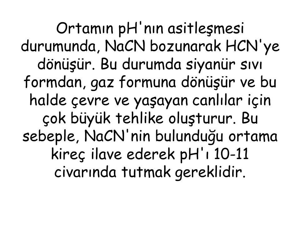 Ortamın pH nın asitleşmesi durumunda, NaCN bozunarak HCN ye dönüşür.