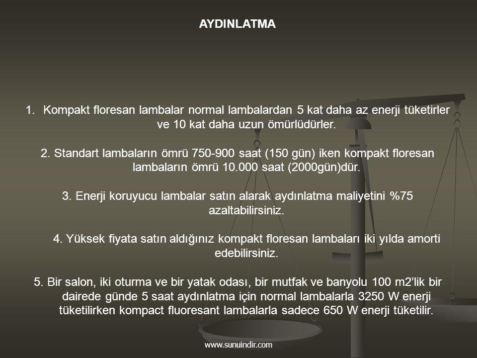 www.sunuindir.com AYDINLATMA 1.Kompakt floresan lambalar normal lambalardan 5 kat daha az enerji tüketirler ve 10 kat daha uzun ömürlüdürler. 2. Stand