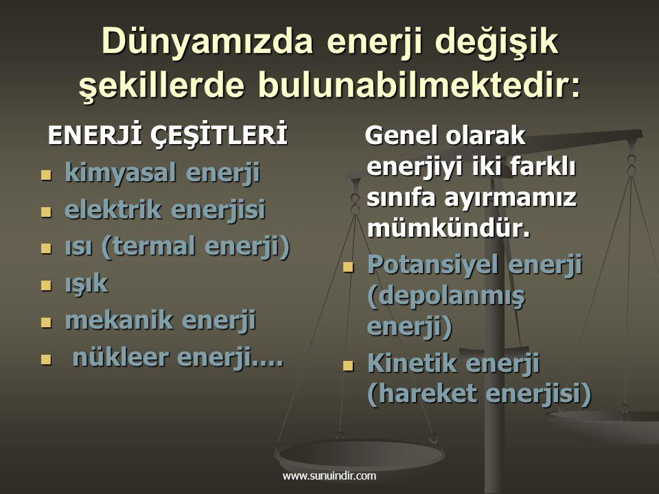 www.sunuindir.com Dünyamızda enerji değişik şekillerde bulunabilmektedir: ENERJİ ÇEŞİTLERİ ENERJİ ÇEŞİTLERİ  kimyasal enerji  elektrik enerjisi  ıs