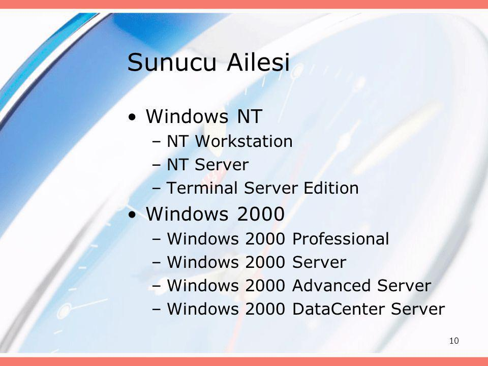 10 Sunucu Ailesi •Windows NT –NT Workstation –NT Server –Terminal Server Edition •Windows 2000 –Windows 2000 Professional –Windows 2000 Server –Window