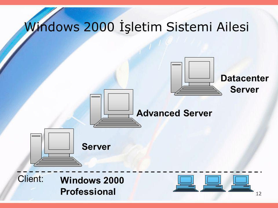12 Client: Server Advanced Server Datacenter Server Windows 2000 Professional Windows 2000 İşletim Sistemi Ailesi