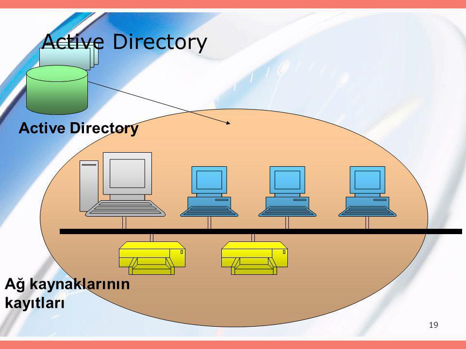19 Active Directory Ağ kaynaklarının kayıtları Active Directory