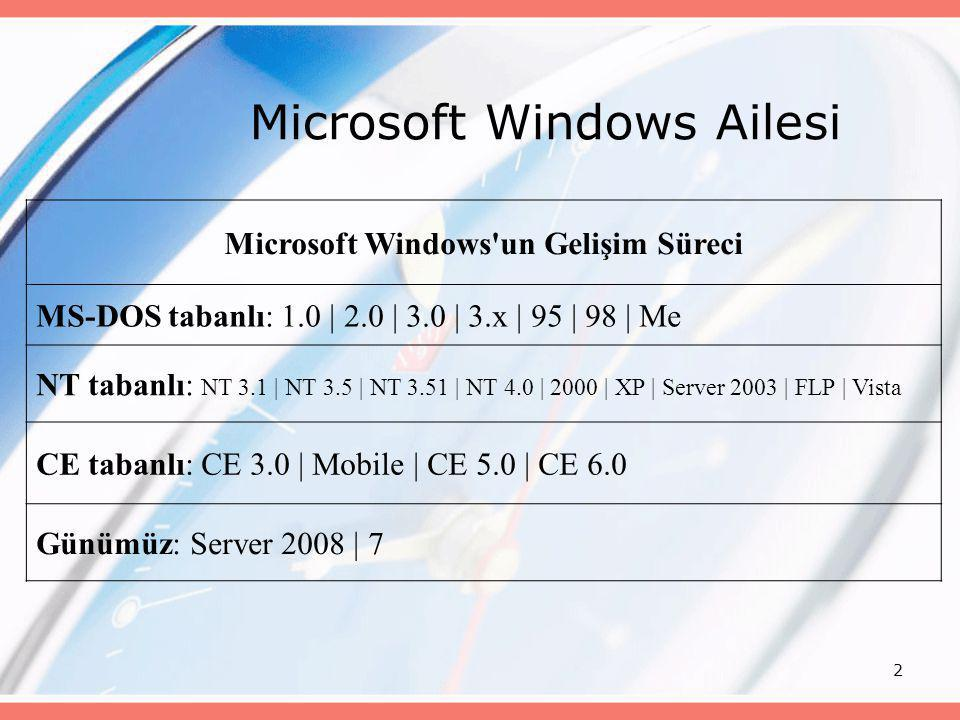13 Windows Server 2003 Ailesi •Windows Server 2003, Standard Edition •Windows Server 2003, Enterprise Edition •Windows Server 2003, DataCenter Ed.
