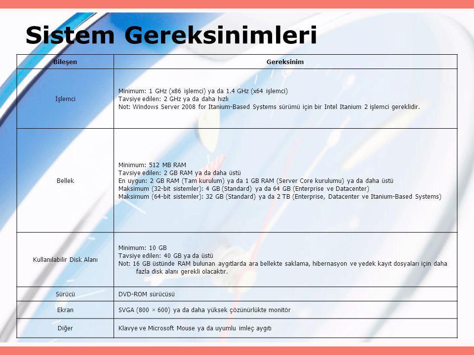 Sistem Gereksinimleri BileşenGereksinim İşlemci Minimum: 1 GHz (x86 işlemci) ya da 1.4 GHz (x64 işlemci) Tavsiye edilen: 2 GHz ya da daha hızlı Not: W