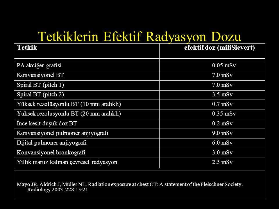 Tetkiklerin Efektif Radyasyon Dozu Tetkik efektif doz (miliSievert) PA akciğer grafisi0.05 mSv Konvansiyonel BT7.0 mSv Spiral BT (pitch 1)7.0 mSv Spir