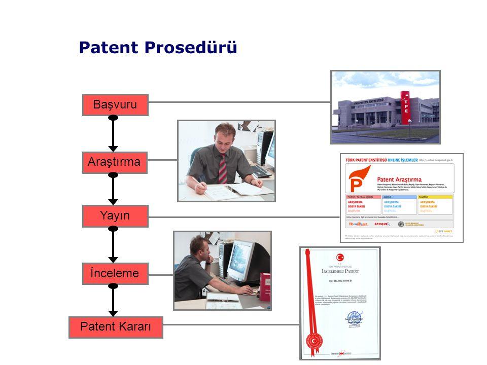 Başvuru Araştırma Yayın İnceleme Patent Kararı Patent Prosedürü