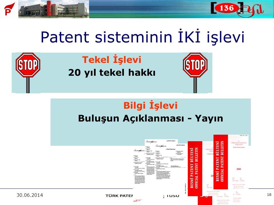 30.06.2014 18 Patent sisteminin İKİ işlevi Tekel İşlevi 20 yıl tekel hakkı Bilgi İşlevi Buluşun Açıklanması - Yayın