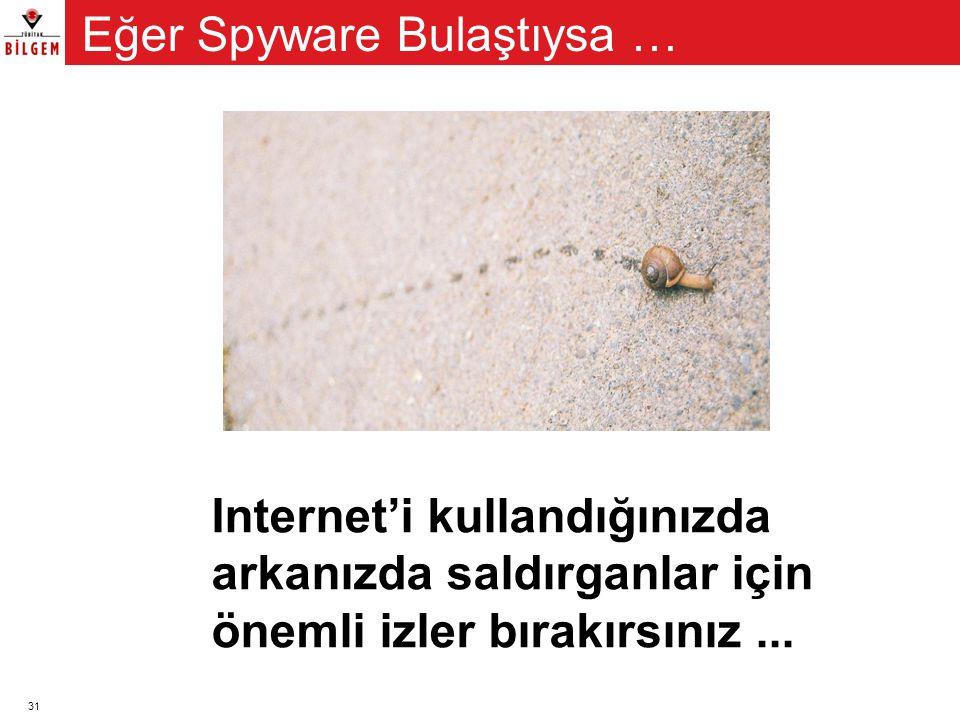 31 Internet'i kullandığınızda arkanızda saldırganlar için önemli izler bırakırsınız... Eğer Spyware Bulaştıysa …