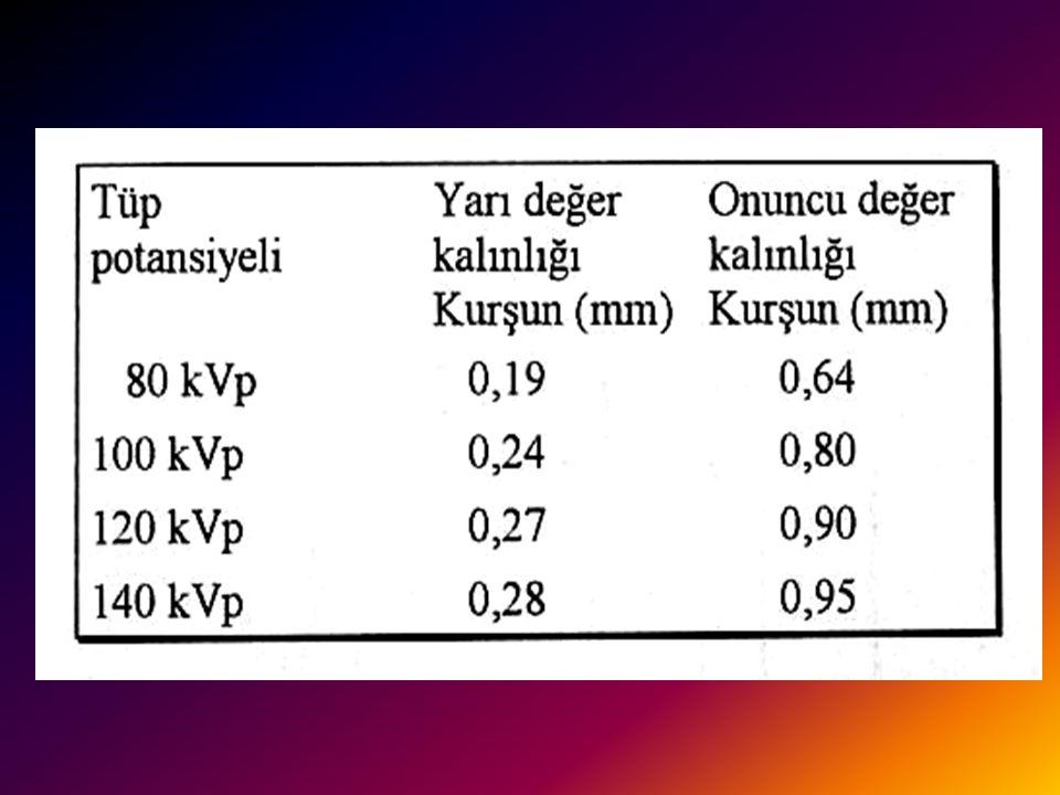 BARİYER 1 •Bariyerlerin radyasyon intensitesini azaltıcı etkisi, onuncu değer kalınlığı ile gösterilir.