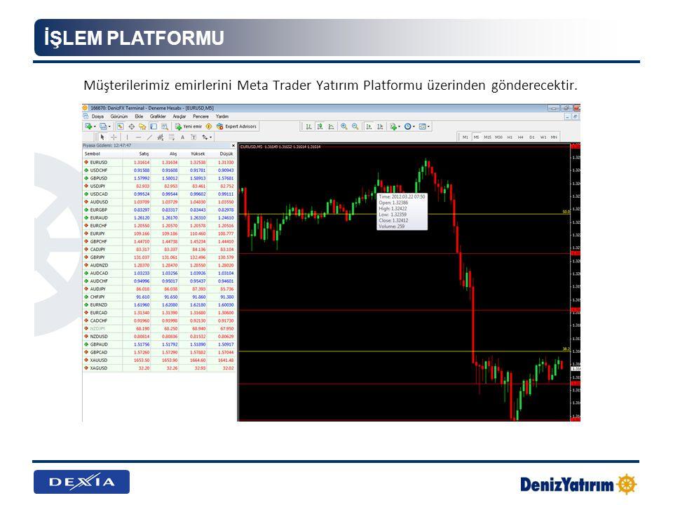 Müşterilerimiz emirlerini Meta Trader Yatırım Platformu üzerinden gönderecektir. İŞLEM PLATFORMU