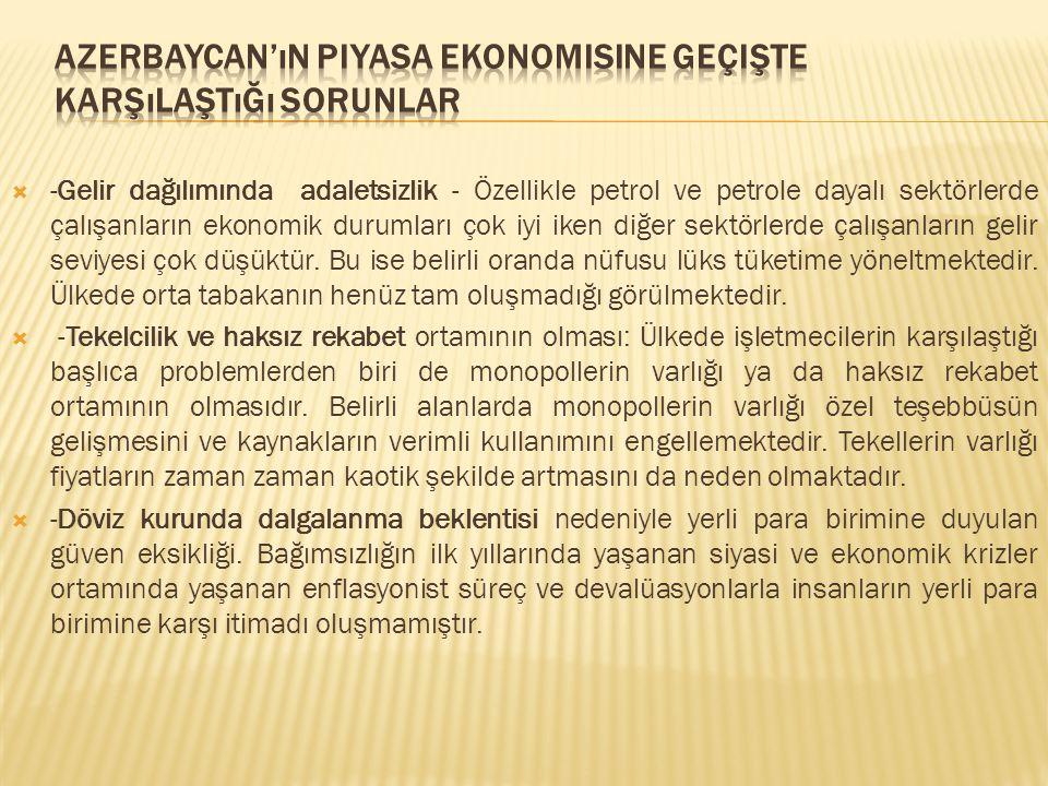  -İşsizlik sorunu: Resmi istatistikler Azerbaycan'da işsizlik oranının %1.5 civarında olduğunu ifade etmesine karşın, uluslararası kuruluşları verdiğ