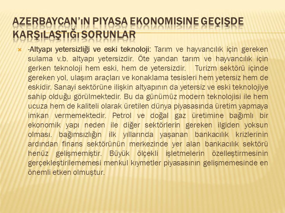  - Kayıt dışı ekonomi: Ülkede kayıt dışı ekonominin GSMH'ya oranı yüksektir. Hatta Azerbaycan, BDT devletleri ile mukayesede yolsuzluğun seviyesine g