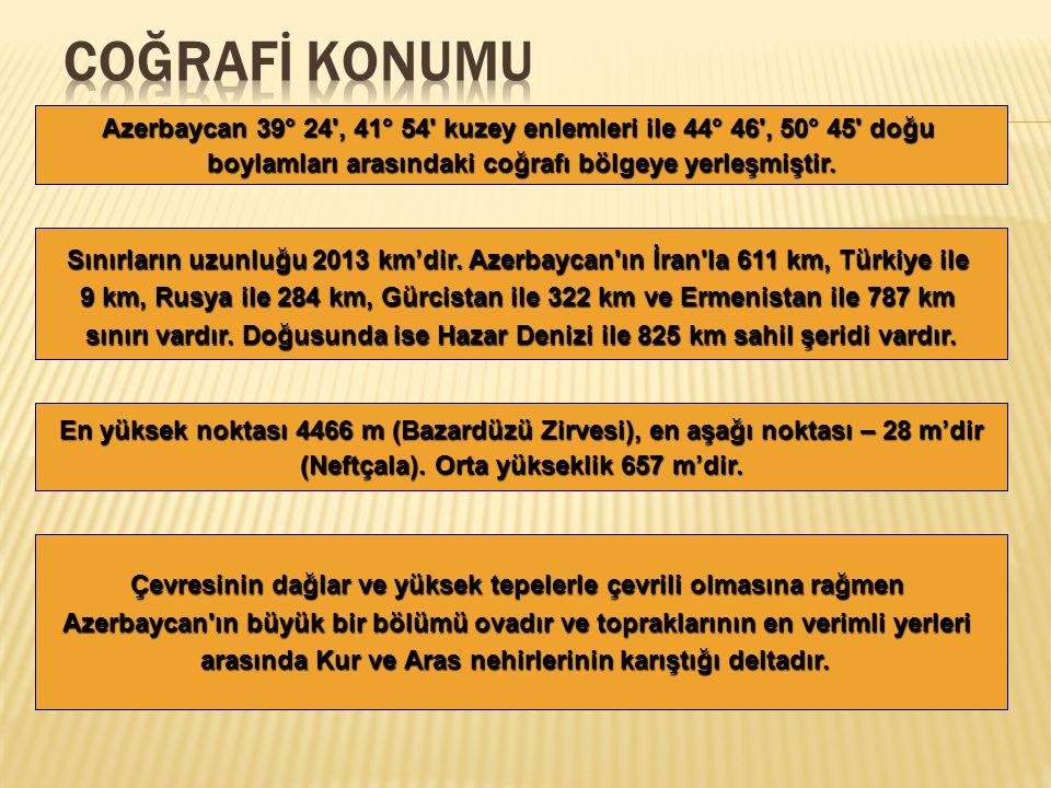 Azerbaycan 39° 24 , 41° 54 kuzey enlemleri ile 44° 46 , 50° 45 doğu boylamları arasındaki coğrafı bölgeye yerleşmiştir.
