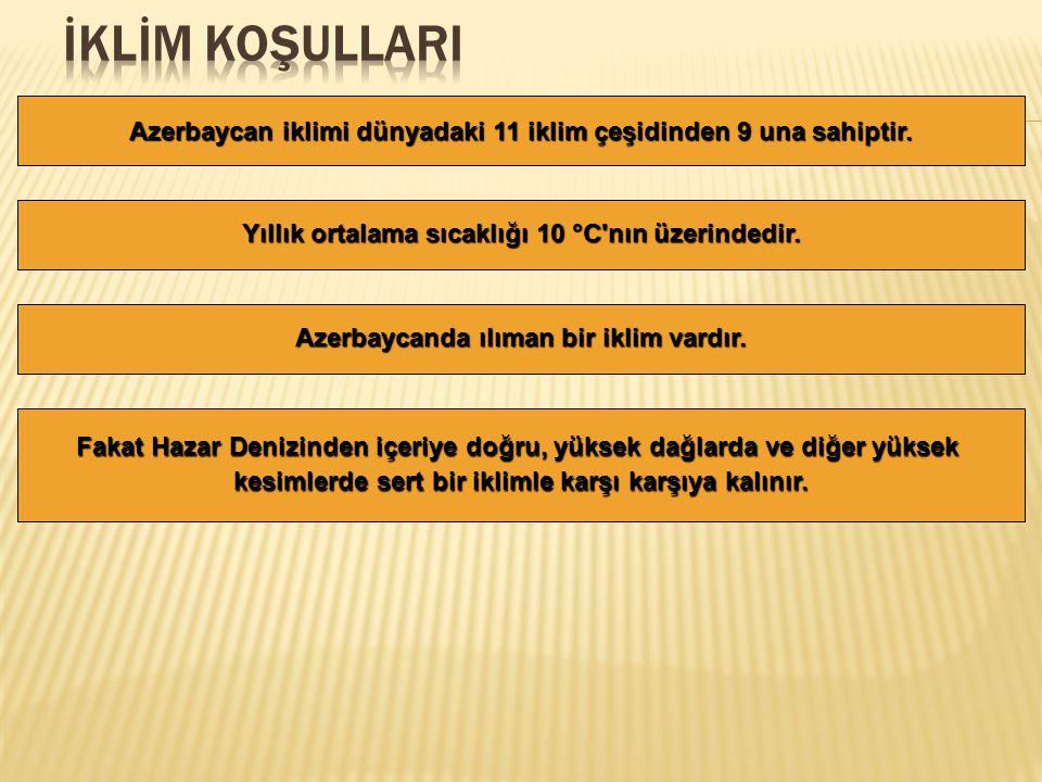 Azerbaycan iklimi dünyadaki 11 iklim çeşidinden 9 una sahiptir.