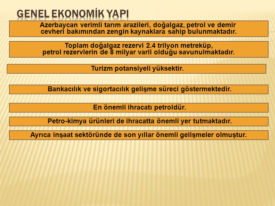 Azerbaycan verimli tarım arazileri, doğalgaz, petrol ve demir cevheri bakımından zengin kaynaklara sahip bulunmaktadır.