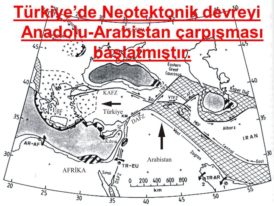 NEOTEKTONİK Doç.Dr. Yaşar EREN Türkiye'de Neotektonik devreyi Anadolu-Arabistan çarpışması başlatmıştır.