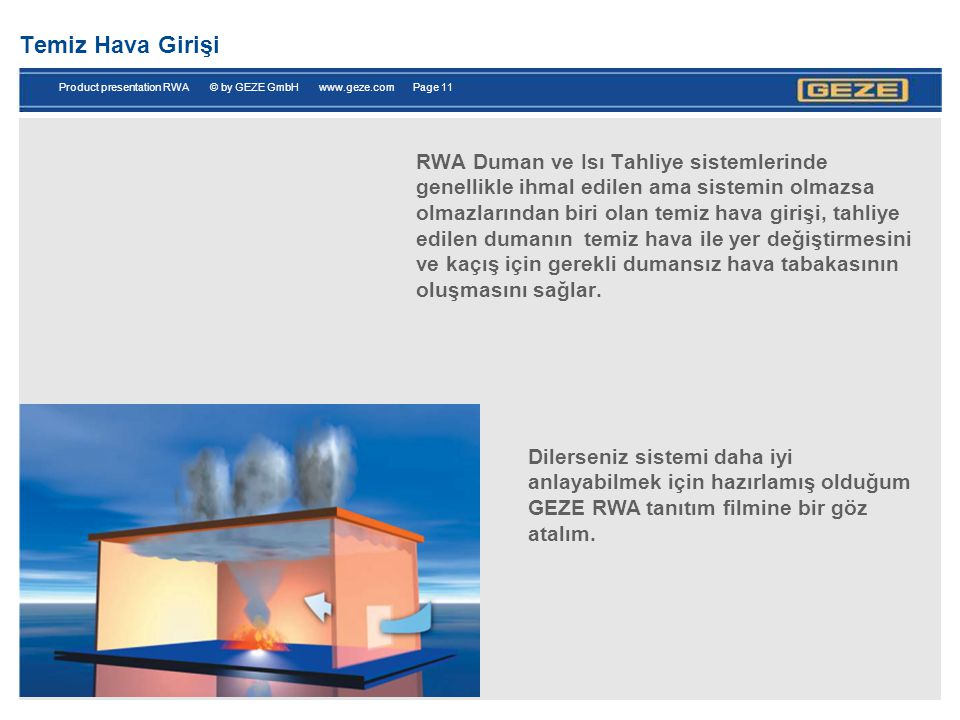 Product presentation RWA © by GEZE GmbH www.geze.com Page 11 Temiz Hava Girişi RWA Duman ve Isı Tahliye sistemlerinde genellikle ihmal edilen ama sistemin olmazsa olmazlarından biri olan temiz hava girişi, tahliye edilen dumanın temiz hava ile yer değiştirmesini ve kaçış için gerekli dumansız hava tabakasının oluşmasını sağlar.