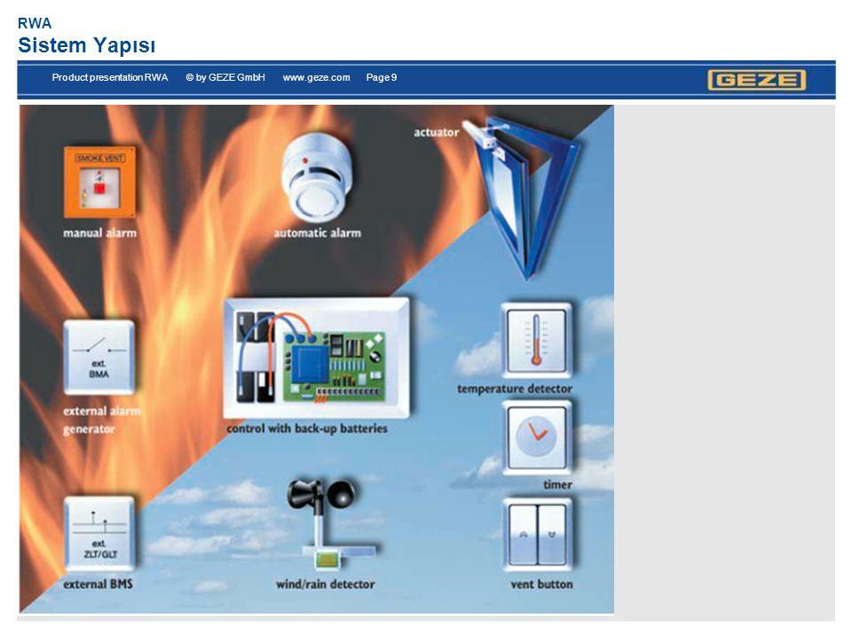 Product presentation RWA © by GEZE GmbH www.geze.com Page 10 RWA Sistemler RWA sistemi en azından şunları içermeli  Açılabilir sistem (Elektrikli mekanizmalarla açılıp kapanabilen pencere, duman kapakları veya kubbeler )  Acil durum güç sağlama ünitesi (duman ve ısı tahliyesini kontrol eder)  RWA butonu -Acil durumlarda manuel kullanılır  Otomatik devreye giren aletler, örneğin duman dedektörü  Eğer sistem havalandırma amaçlıda kullanılacaksa diğer parçalarda gereklidir, örneğin havalandırma butonu, hava istasyonu