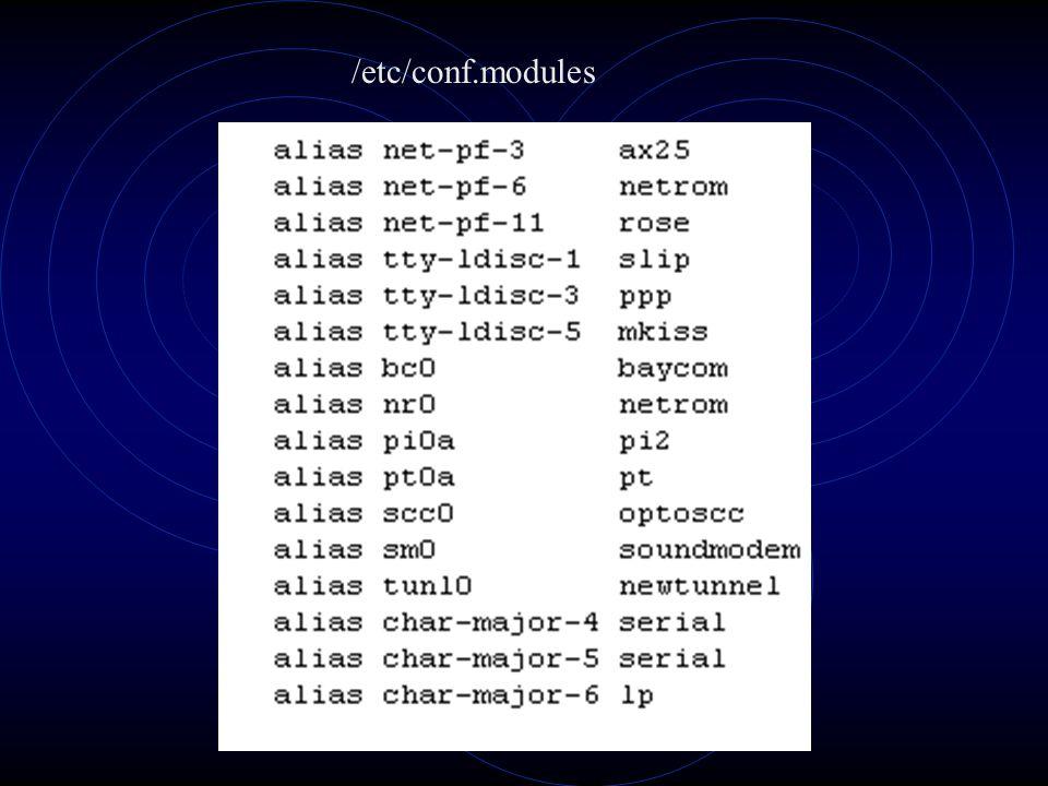 /etc/conf.modules