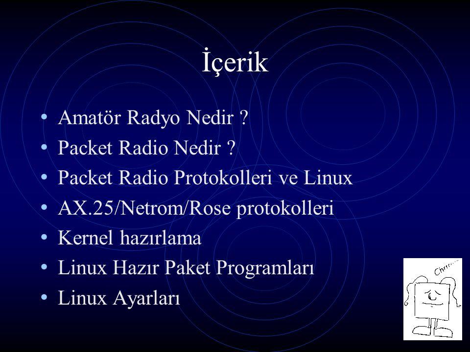 İçerik • Amatör Radyo Nedir .• Packet Radio Nedir .