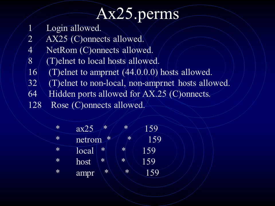 Ax25.perms 1 Login allowed. 2 AX25 (C)onnects allowed.