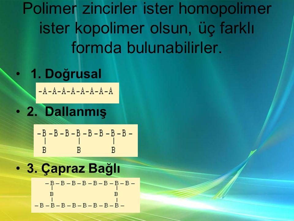 Polimer zincirler ister homopolimer ister kopolimer olsun, üç farklı formda bulunabilirler.