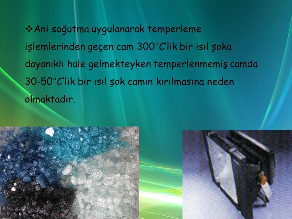  Ani soğutma uygulanarak temperleme işlemlerinden geçen cam 300°C'lik bir ısıl şoka dayanıklı hale gelmekteyken temperlenmemiş camda 30-50°C'lik bir ısıl şok camın kırılmasına neden olmaktadır.