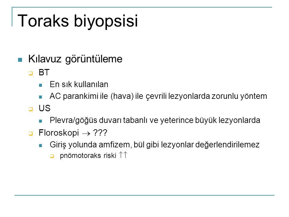 Toraks biyopsisi  Kılavuz görüntüleme  BT  En sık kullanılan  AC parankimi ile (hava) ile çevrili lezyonlarda zorunlu yöntem  US  Plevra/göğüs duvarı tabanlı ve yeterince büyük lezyonlarda  Floroskopi  ??.