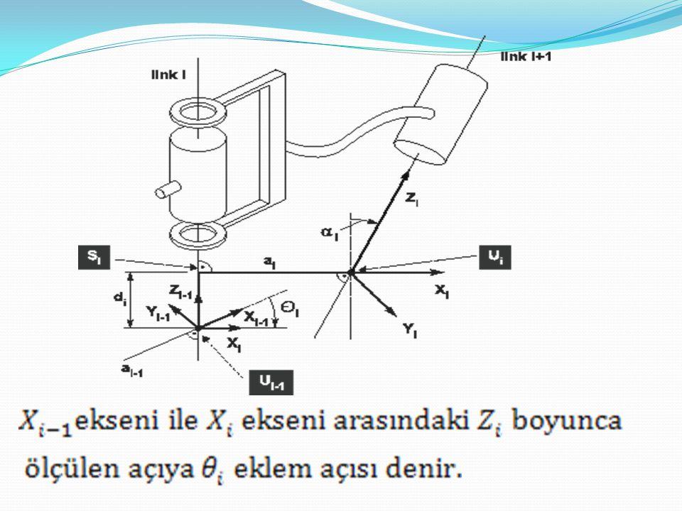 Uygulamada Bilinenler Uç nokta koordinatı bilinmektedir. Robot kolunun boyutları bilinmektedir.