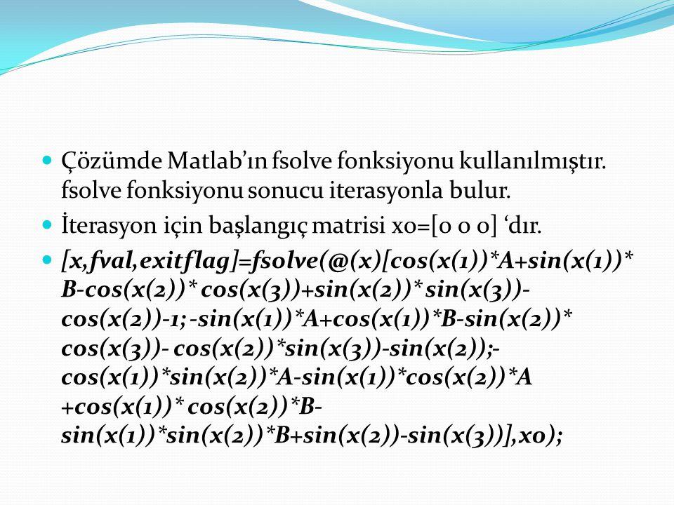  Çözümde Matlab'ın fsolve fonksiyonu kullanılmıştır. fsolve fonksiyonu sonucu iterasyonla bulur.  İterasyon için başlangıç matrisi x0=[0 0 0] 'dır.