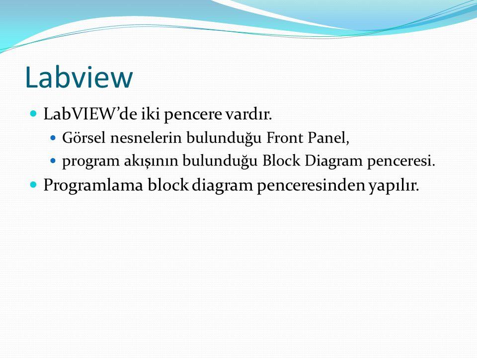 Labview  LabVIEW'de iki pencere vardır.  Görsel nesnelerin bulunduğu Front Panel,  program akışının bulunduğu Block Diagram penceresi.  Programlam