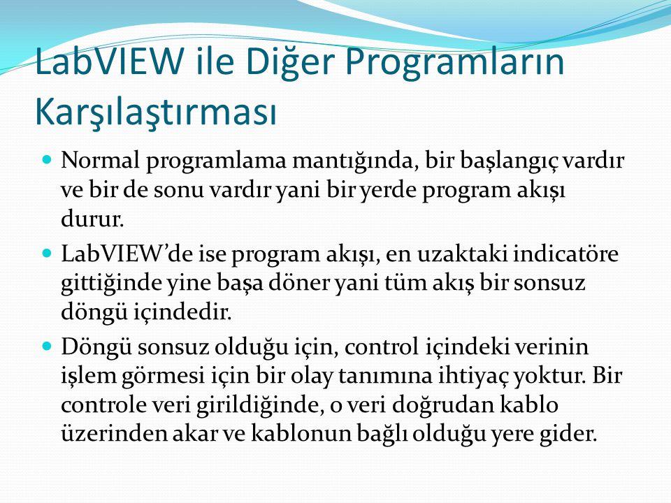 LabVIEW ile Diğer Programların Karşılaştırması  Çok bilinen programlamada, programlar tek görevlidir.