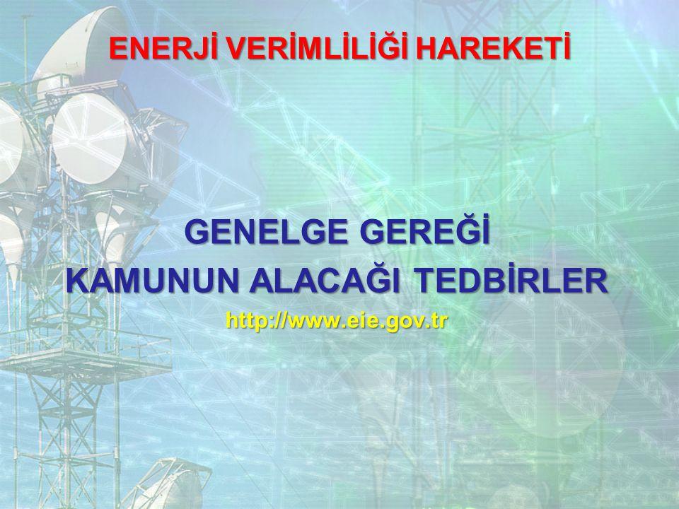 GENELGE GEREĞİ KAMUNUN ALACAĞI TEDBİRLER http://www.eie.gov.tr ENERJİ VERİMLİLİĞİ HAREKETİ