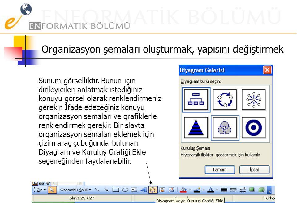 Bir slayta değişik biçimlerde şekiller eklemek Hazırlamış olduğunuz sunumunuzun daha görsel olması için slaytlarımıza sekilller ve grafikler ekleriz.
