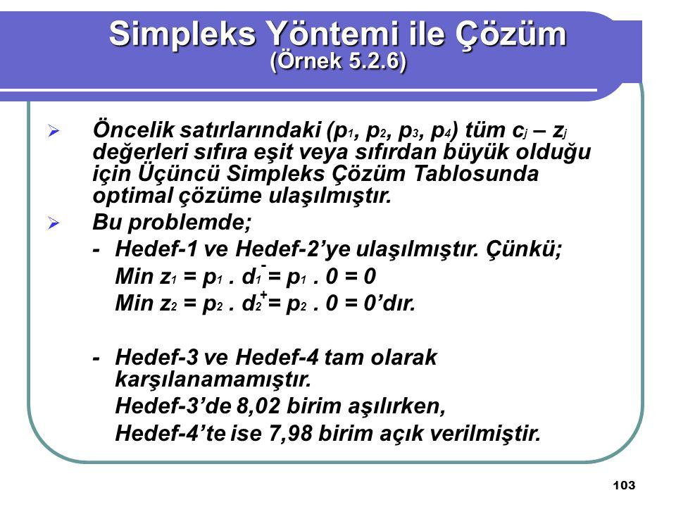 103 Simpleks Yöntemi ile Çözüm (Örnek 5.2.6)  Öncelik satırlarındaki (p 1, p 2, p 3, p 4 ) tüm c j – z j değerleri sıfıra eşit veya sıfırdan büyük olduğu için Üçüncü Simpleks Çözüm Tablosunda optimal çözüme ulaşılmıştır.