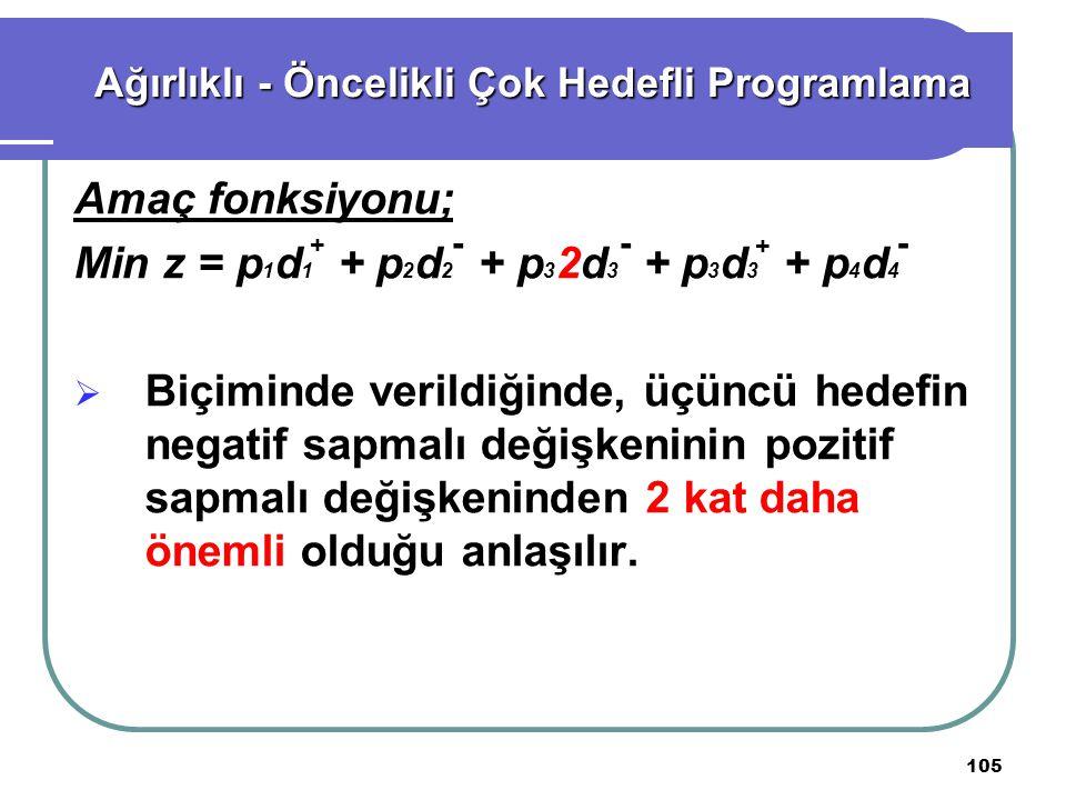 105 Amaç fonksiyonu; Min z = p 1 d 1 + p 2 d 2 + p 3 2d 3 + p 3 d 3 + p 4 d 4  Biçiminde verildiğinde, üçüncü hedefin negatif sapmalı değişkeninin pozitif sapmalı değişkeninden 2 kat daha önemli olduğu anlaşılır.