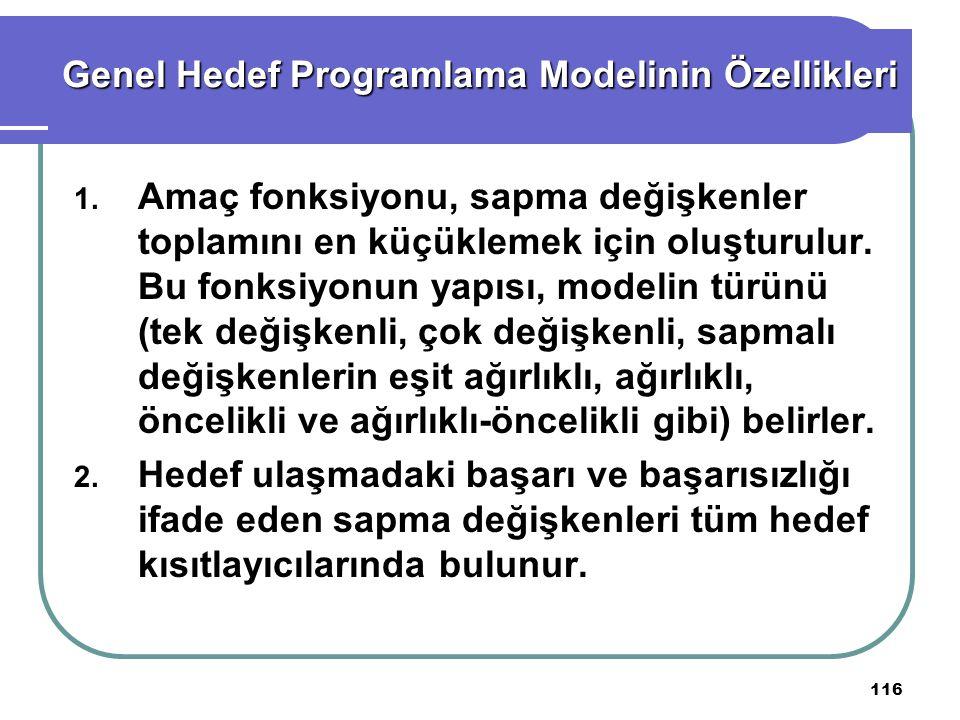 116 Genel Hedef Programlama Modelinin Özellikleri 1.