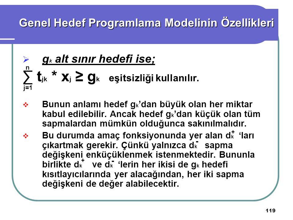 119 Genel Hedef Programlama Modelinin Özellikleri  g k alt sınır hedefi ise; ∑ t jk * x j ≥ g k eşitsizliği kullanılır.