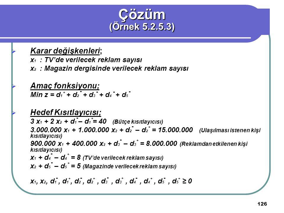 126  Karar değişkenleri; x 1 : TV'de verilecek reklam sayısı x 2 : Magazin dergisinde verilecek reklam sayısı  Amaç fonksiyonu; Min z = d 1 + d 2 + d 3 + d 4 + d 5  Hedef Kısıtlayıcısı; 3 x 1 + 2 x 2 + d 1 – d 1 = 40 (Bütçe kısıtlayıcısı) 3.000.000 x 1 + 1.000.000 x 2 + d 2 – d 2 = 15.000.000 (Ulaşılması istenen kişi kısıtlayıcısı) 900.000 x 1 + 400.000 x 2 + d 3 – d 3 = 8.000.000 (Reklamdan etkilenen kişi kısıtlayıcısı) x 1 + d 4 – d 4 = 8 (TV'de verilecek reklam sayısı) x 2 + d 5 – d 5 = 5 (Magazinde verilecek reklam sayısı) x 1, x 2, d 1, d 1, d 2, d 2, d 3, d 3, d 4, d 4, d 5, d 5 ≥ 0 Çözüm (Örnek 5.2.5.3) - + - + - + - + - + - + -- - - + - + - + - + - +