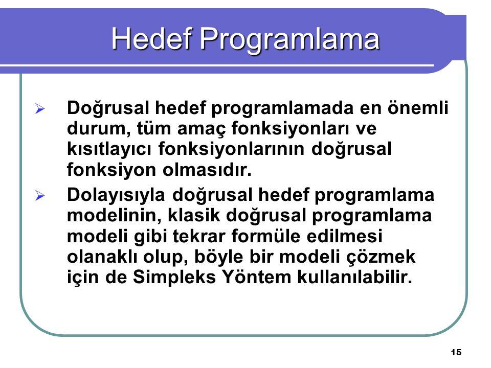 15  Doğrusal hedef programlamada en önemli durum, tüm amaç fonksiyonları ve kısıtlayıcı fonksiyonlarının doğrusal fonksiyon olmasıdır.