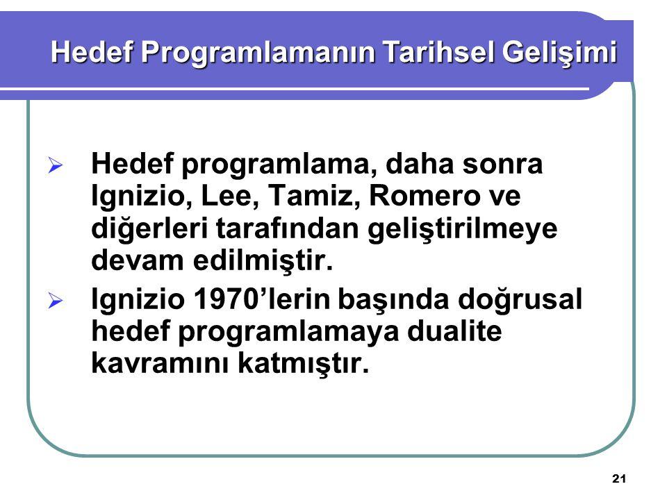 21  Hedef programlama, daha sonra Ignizio, Lee, Tamiz, Romero ve diğerleri tarafından geliştirilmeye devam edilmiştir.