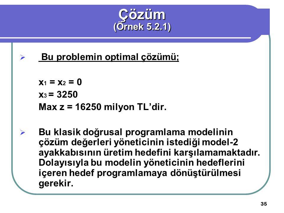 35  Bu problemin optimal çözümü; x 1 = x 2 = 0 x 3 = 3250 Max z = 16250 milyon TL'dir.