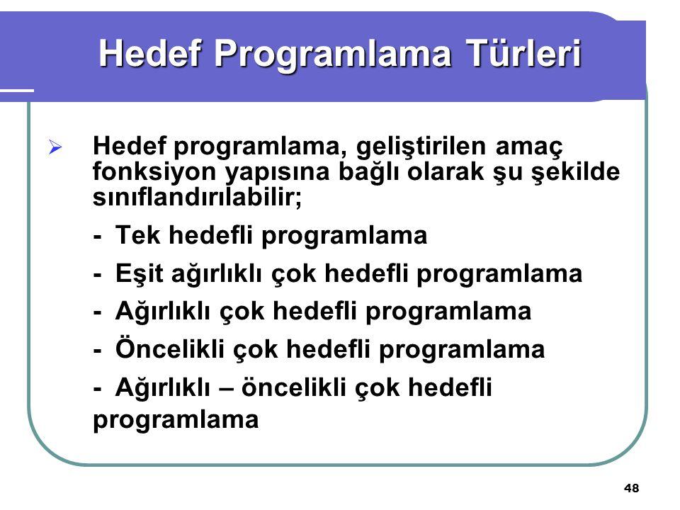 48  Hedef programlama, geliştirilen amaç fonksiyon yapısına bağlı olarak şu şekilde sınıflandırılabilir; -Tek hedefli programlama -Eşit ağırlıklı çok hedefli programlama -Ağırlıklı çok hedefli programlama -Öncelikli çok hedefli programlama -Ağırlıklı – öncelikli çok hedefli programlama Hedef Programlama Türleri