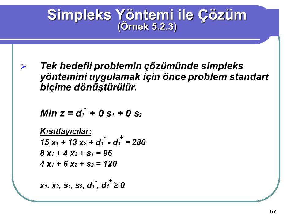 57  Tek hedefli problemin çözümünde simpleks yöntemini uygulamak için önce problem standart biçime dönüştürülür.