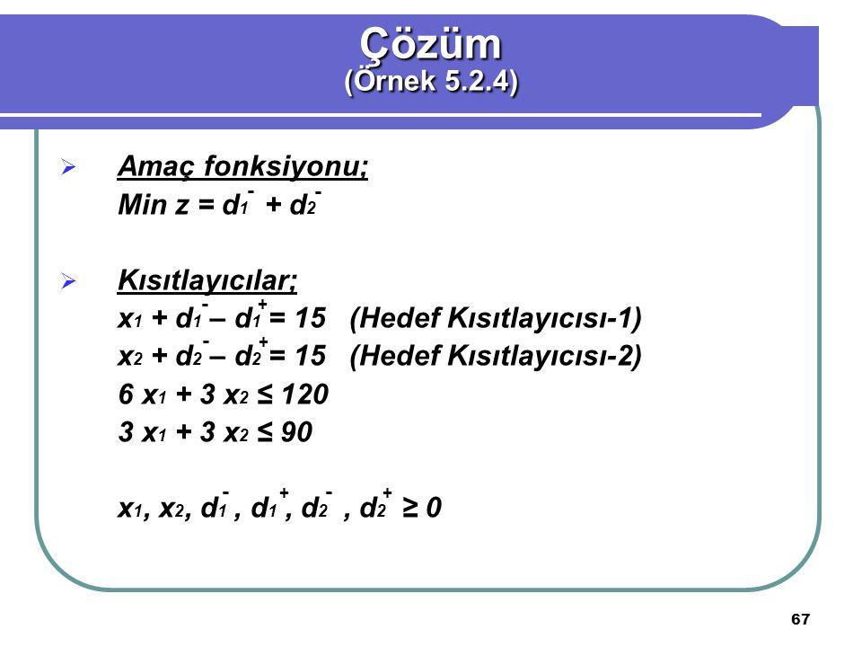 67  Amaç fonksiyonu; Min z = d 1 + d 2  Kısıtlayıcılar; x 1 + d 1 – d 1 = 15 (Hedef Kısıtlayıcısı-1) x 2 + d 2 – d 2 = 15 (Hedef Kısıtlayıcısı-2) 6 x 1 + 3 x 2 ≤ 120 3 x 1 + 3 x 2 ≤ 90 x 1, x 2, d 1, d 1, d 2, d 2 ≥ 0 Çözüm (Örnek 5.2.4) - + - - + - + - + -