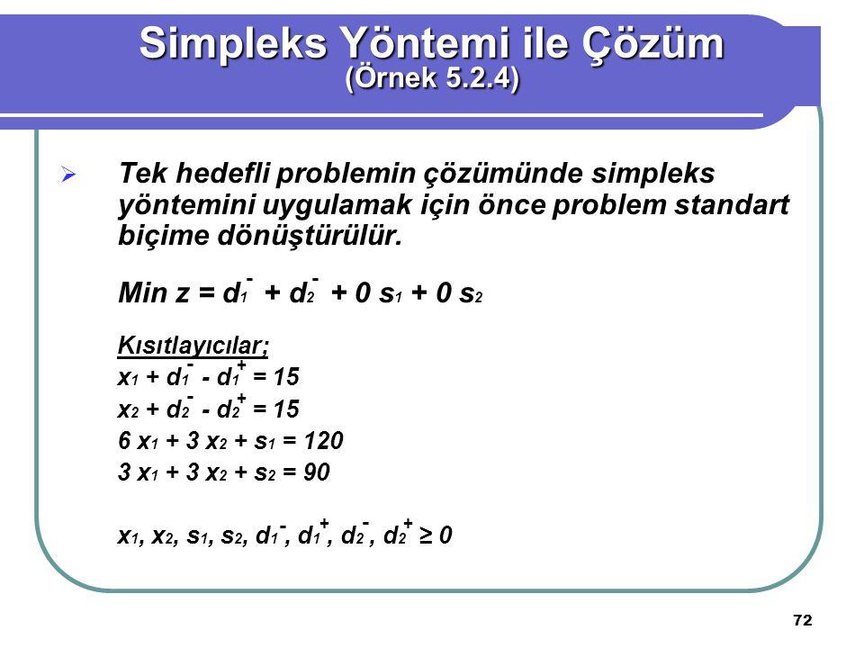72  Tek hedefli problemin çözümünde simpleks yöntemini uygulamak için önce problem standart biçime dönüştürülür.