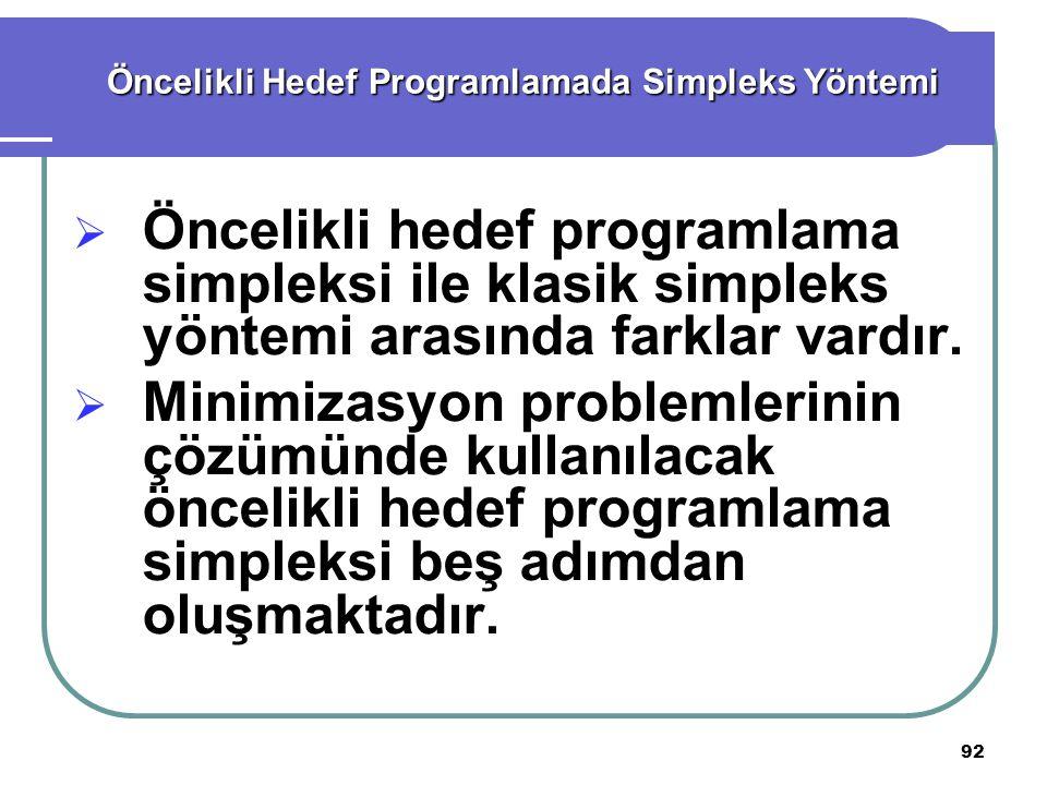 92  Öncelikli hedef programlama simpleksi ile klasik simpleks yöntemi arasında farklar vardır.
