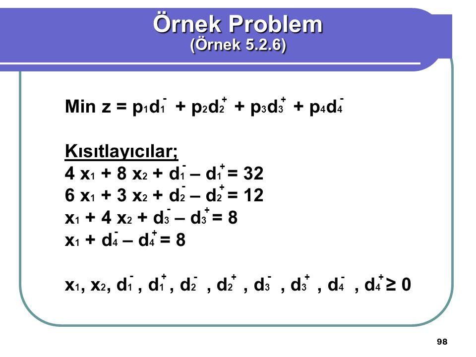 98 Min z = p 1 d 1 + p 2 d 2 + p 3 d 3 + p 4 d 4 Kısıtlayıcılar; 4 x 1 + 8 x 2 + d 1 – d 1 = 32 6 x 1 + 3 x 2 + d 2 – d 2 = 12 x 1 + 4 x 2 + d 3 – d 3 = 8 x 1 + d 4 – d 4 = 8 x 1, x 2, d 1, d 1, d 2, d 2, d 3, d 3, d 4, d 4 ≥ 0 Örnek Problem (Örnek 5.2.6) - + - + - + - + - + + - + - + - + - + -